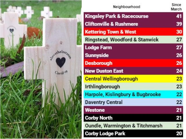 These are the Northamptonshire neighbourhoods hardest hit Covid tragedy during the pandemic so far