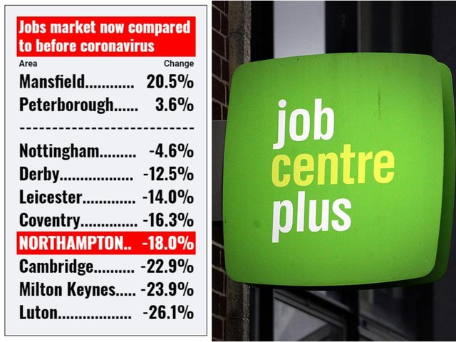 How Northampton compares to nearby areas when it comes to the jobs market picking up